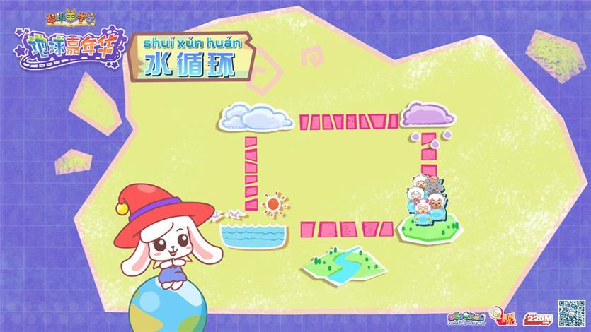 《智趣羊学堂3》每集一首儿歌,增添动画趣味性